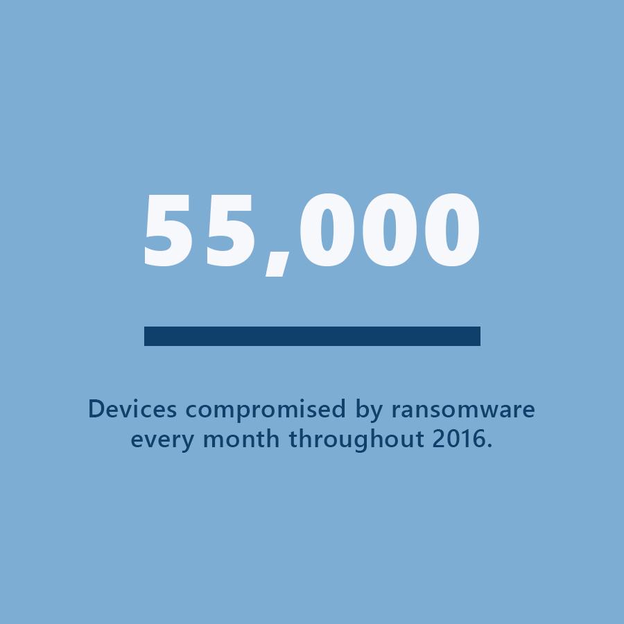 Ransomeware-attacks-apex-dgital-solutions--cybersecurity-microsoft-partner